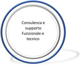 Supporto Funzionale e tecnico